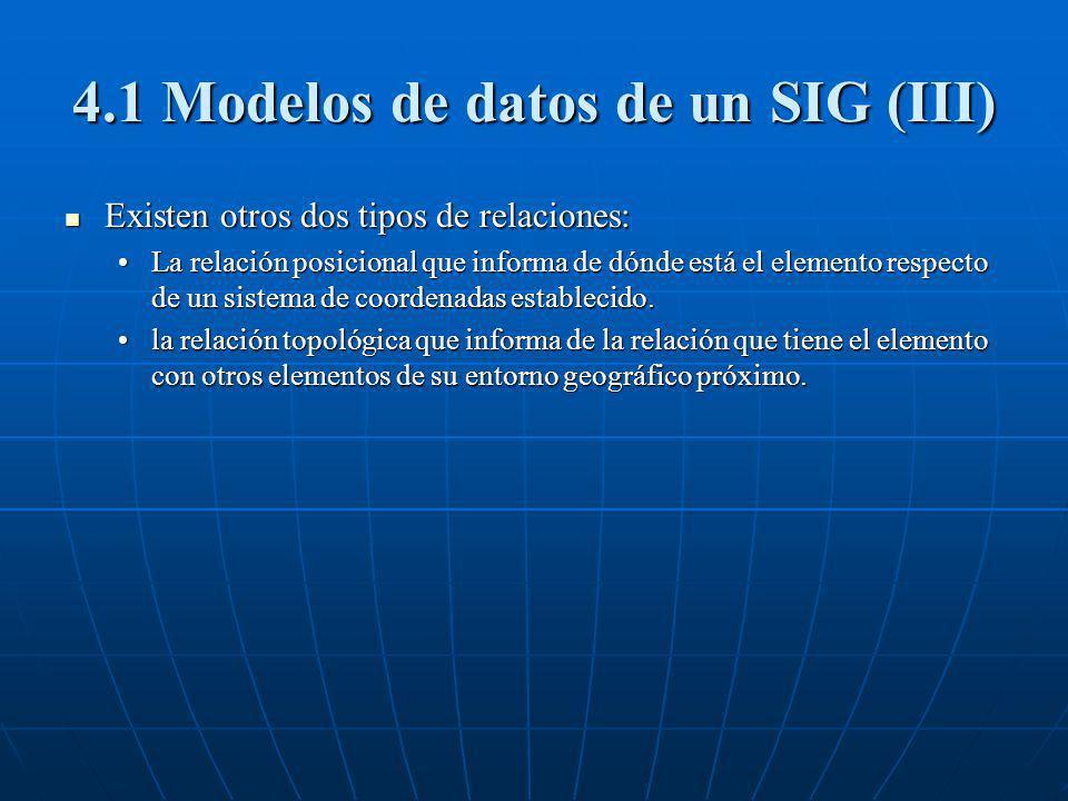 4.1 Modelos de datos de un SIG (III)