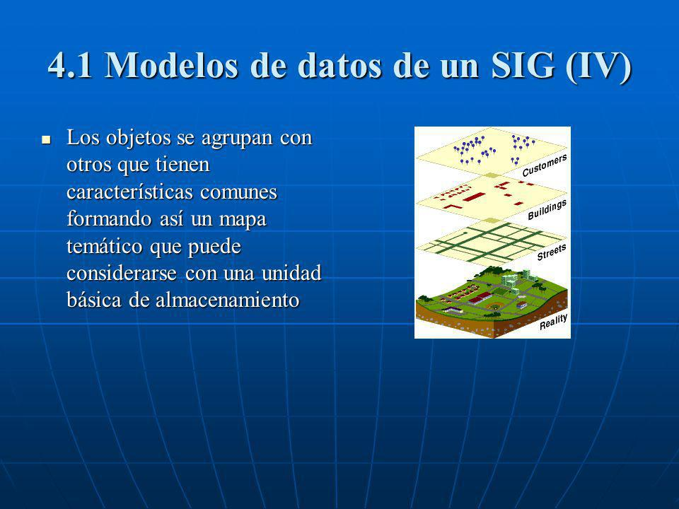 4.1 Modelos de datos de un SIG (IV)