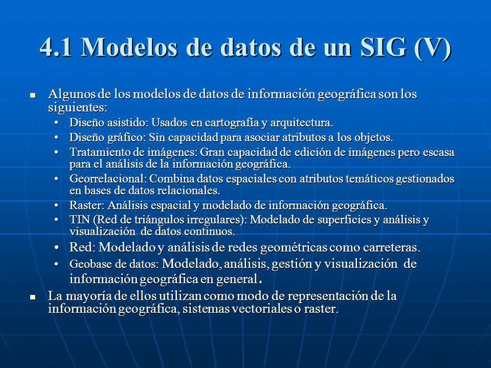 4.1 Modelos de datos de un SIG (V)