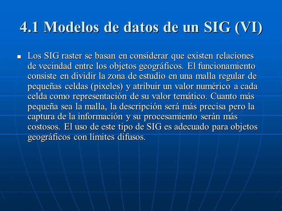 4.1 Modelos de datos de un SIG (VI)