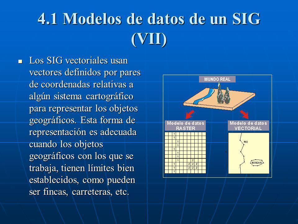 4.1 Modelos de datos de un SIG (VII)