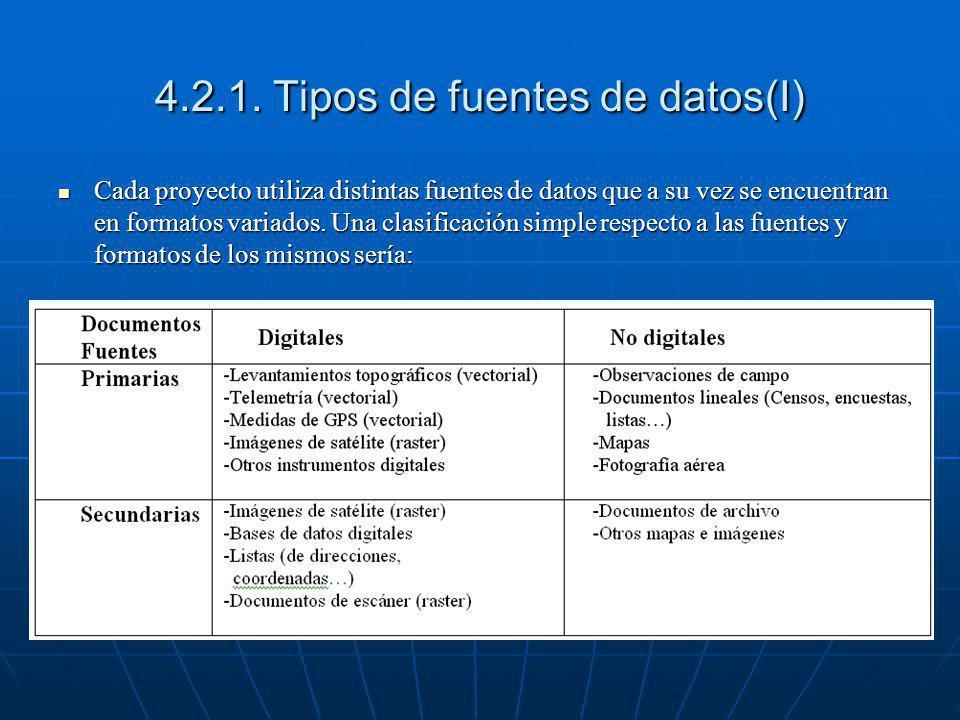 4.2.1. Tipos de fuentes de datos(I)