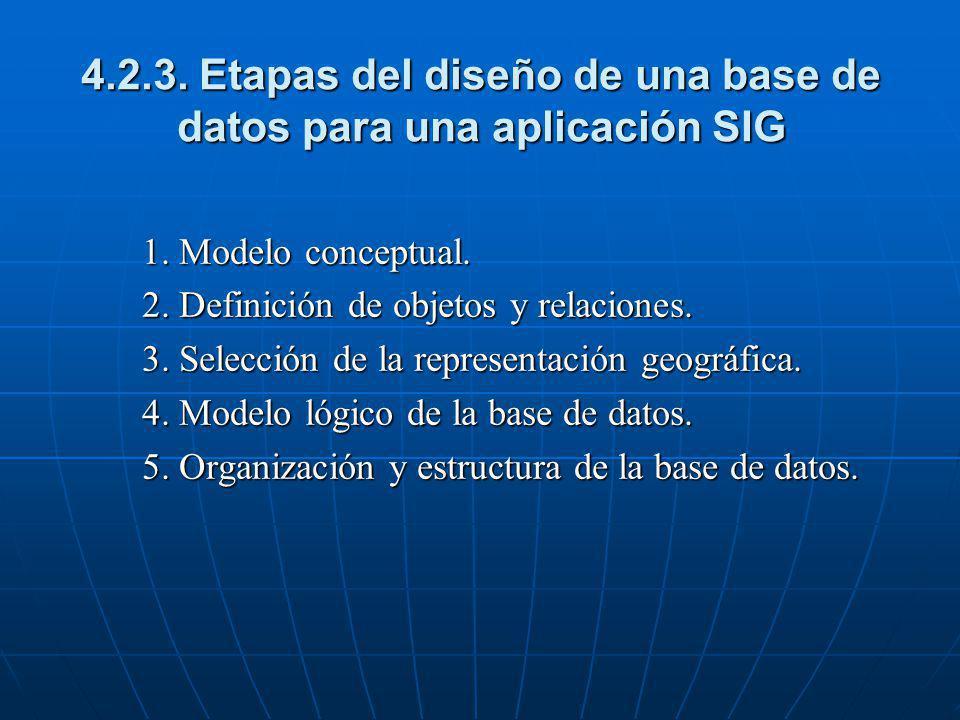 4.2.3. Etapas del diseño de una base de datos para una aplicación SIG
