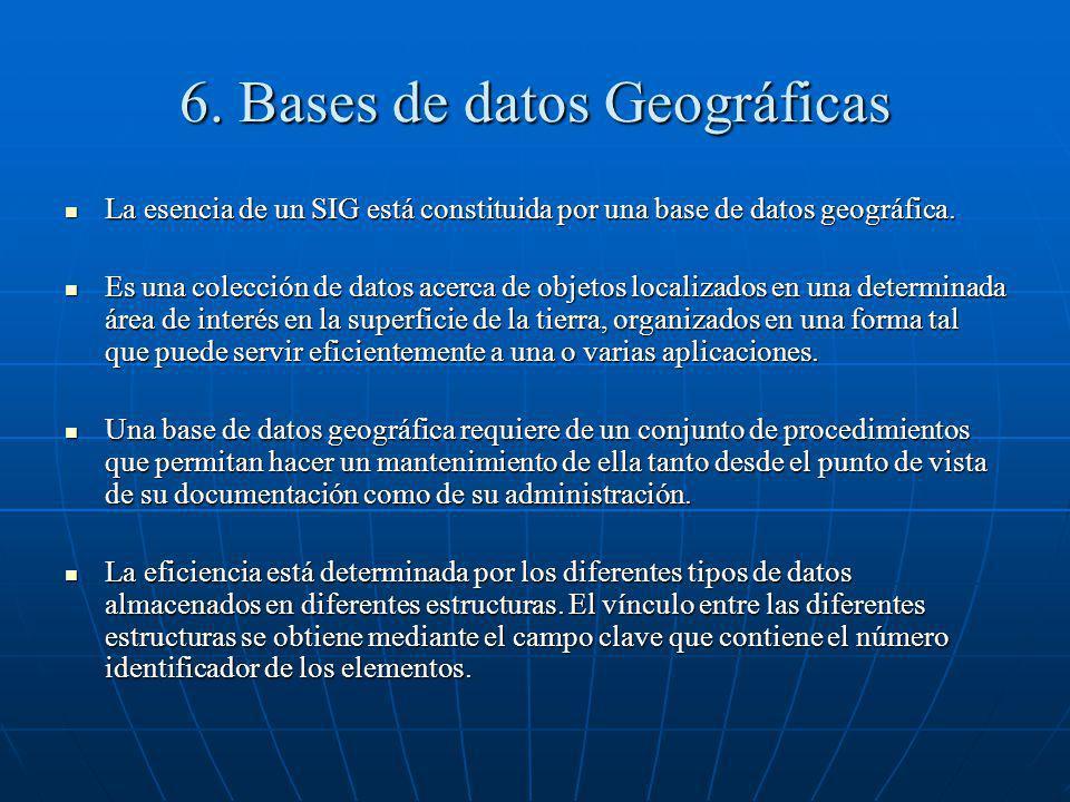 6. Bases de datos Geográficas