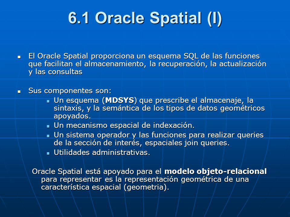 6.1 Oracle Spatial (I)