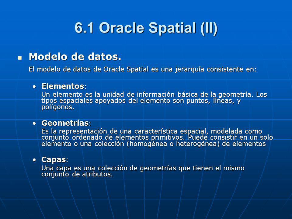 6.1 Oracle Spatial (II) Modelo de datos.