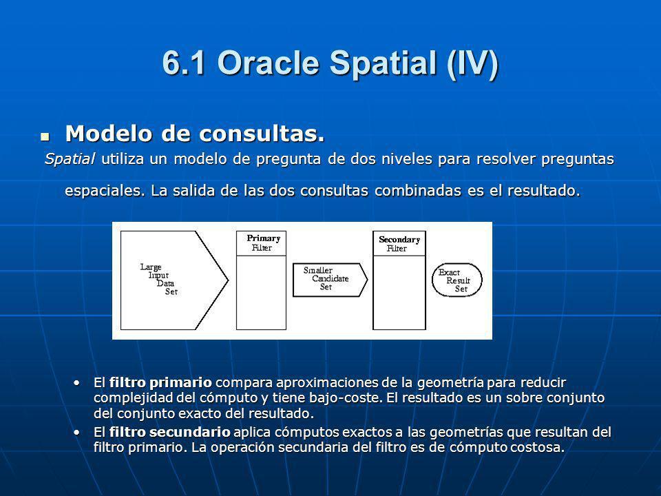 6.1 Oracle Spatial (IV) Modelo de consultas.