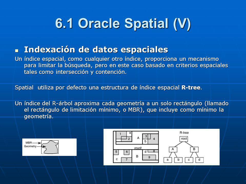 6.1 Oracle Spatial (V) Indexación de datos espaciales