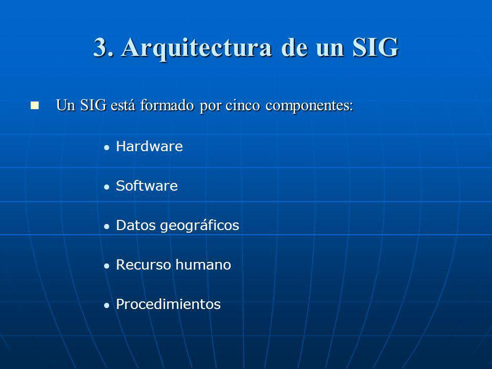 3. Arquitectura de un SIG Un SIG está formado por cinco componentes: