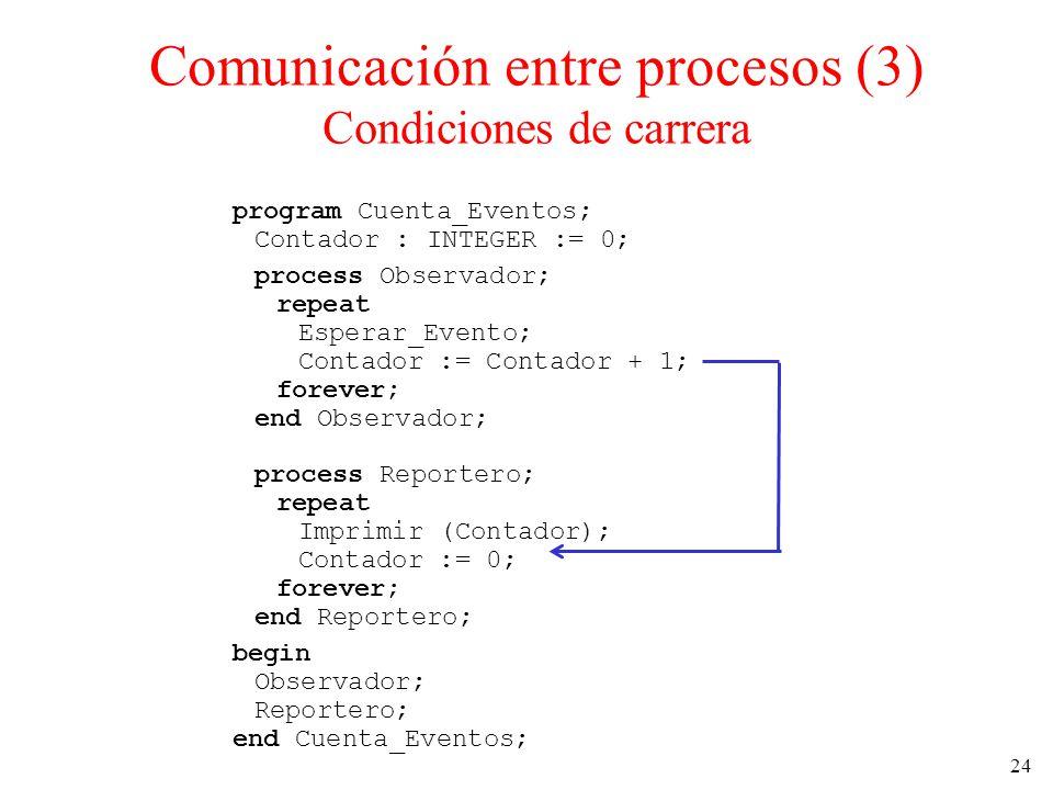 Comunicación entre procesos (3) Condiciones de carrera