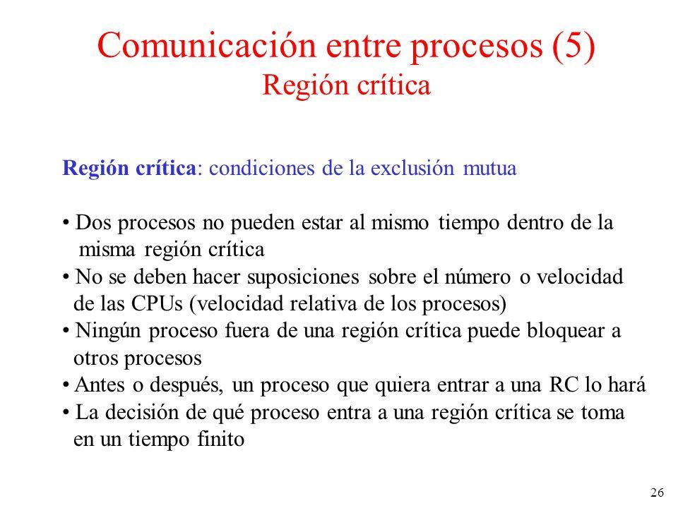 Comunicación entre procesos (5) Región crítica