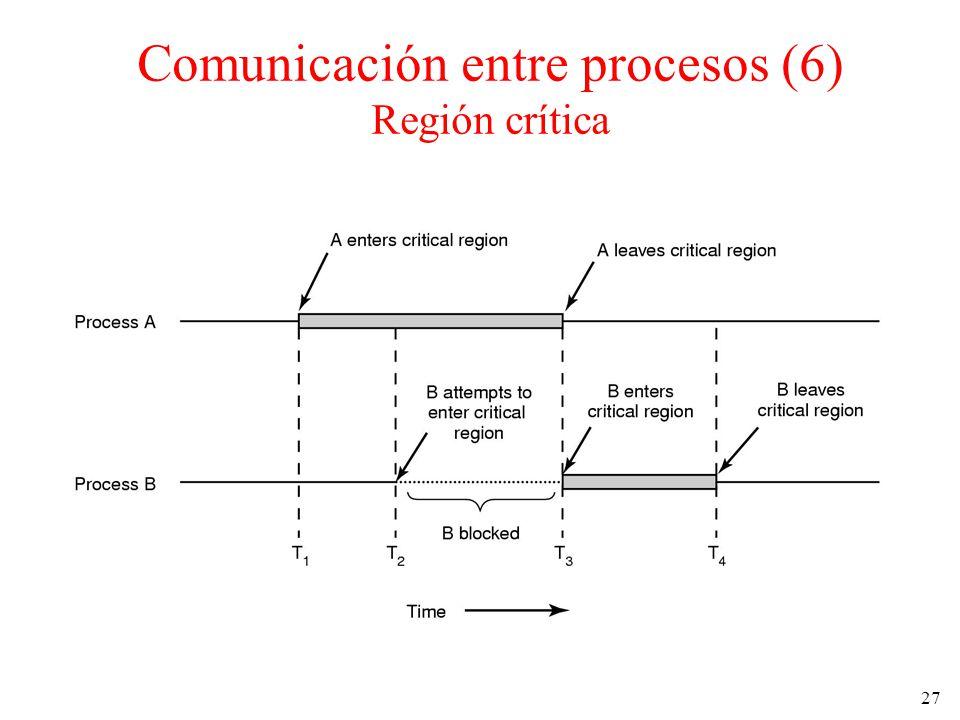 Comunicación entre procesos (6) Región crítica