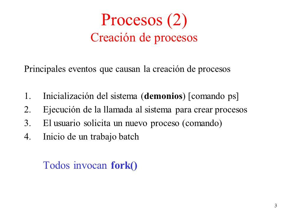 Procesos (2) Creación de procesos