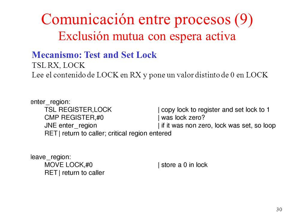 Comunicación entre procesos (9) Exclusión mutua con espera activa