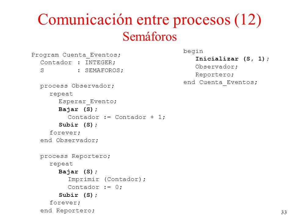 Comunicación entre procesos (12) Semáforos