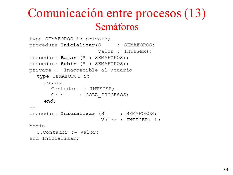 Comunicación entre procesos (13) Semáforos