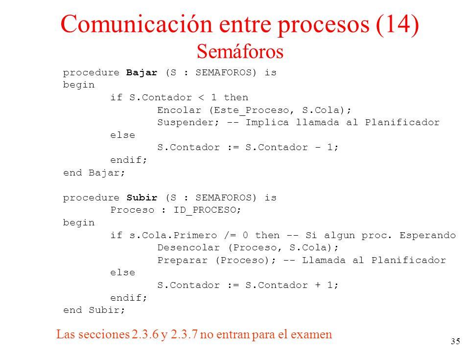 Comunicación entre procesos (14) Semáforos