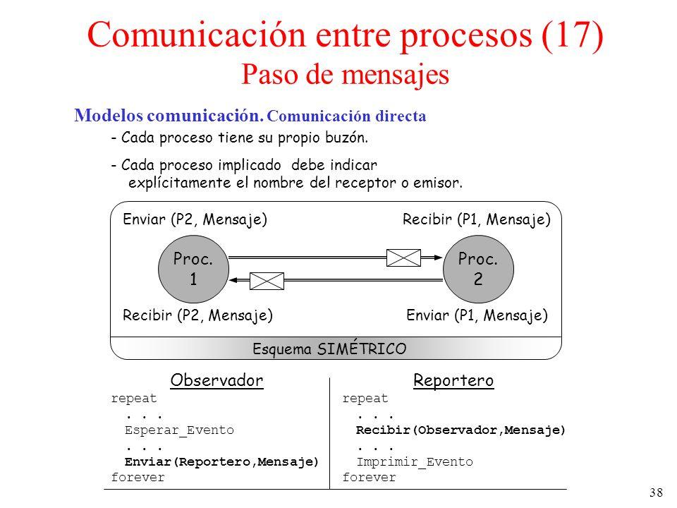 Comunicación entre procesos (17) Paso de mensajes