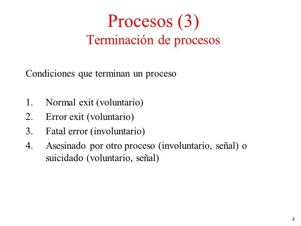 Procesos (3) Terminación de procesos