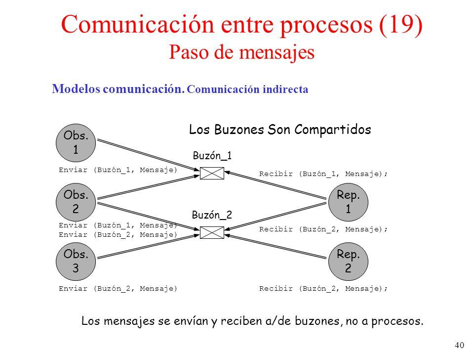 Comunicación entre procesos (19) Paso de mensajes
