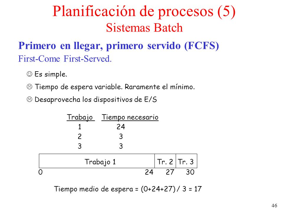 Planificación de procesos (5) Sistemas Batch