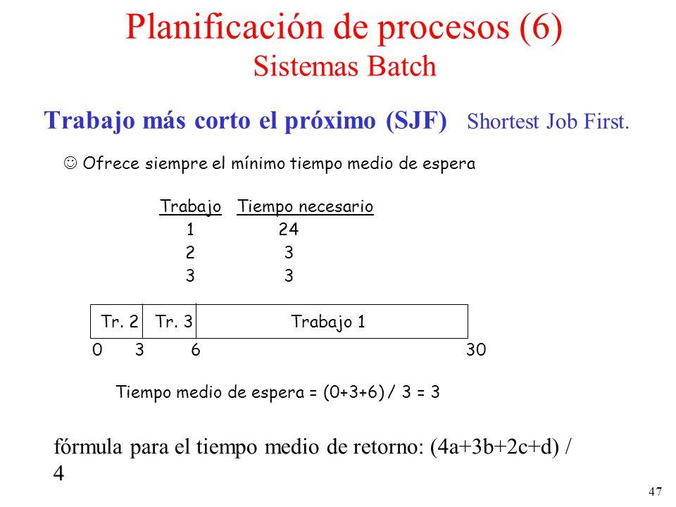 Planificación de procesos (6) Sistemas Batch