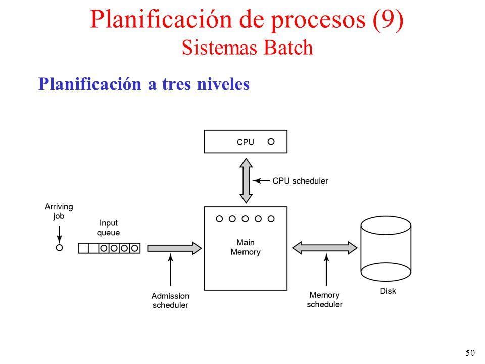 Planificación de procesos (9) Sistemas Batch