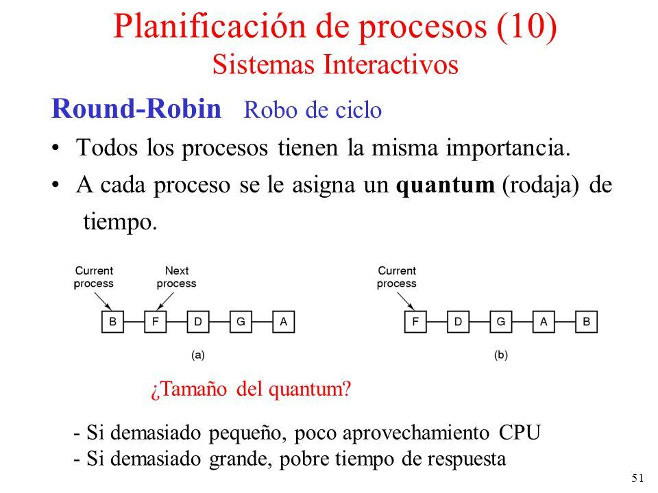 Planificación de procesos (10) Sistemas Interactivos