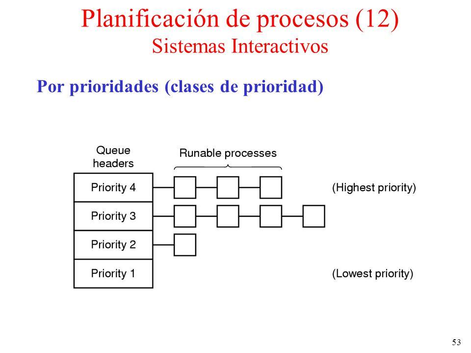Planificación de procesos (12) Sistemas Interactivos