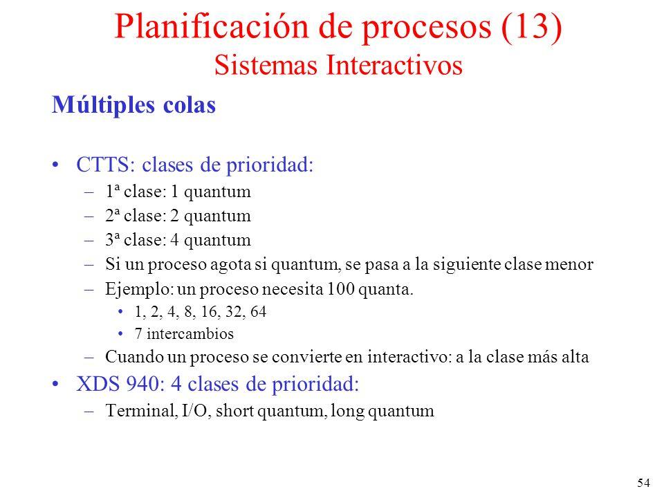 Planificación de procesos (13) Sistemas Interactivos