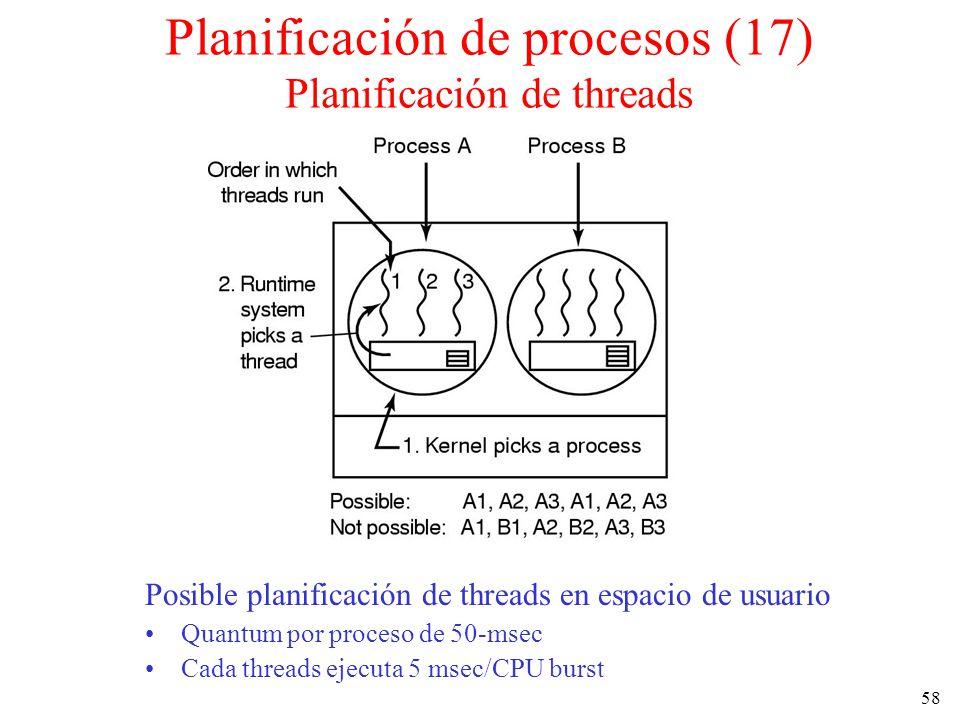 Planificación de procesos (17) Planificación de threads