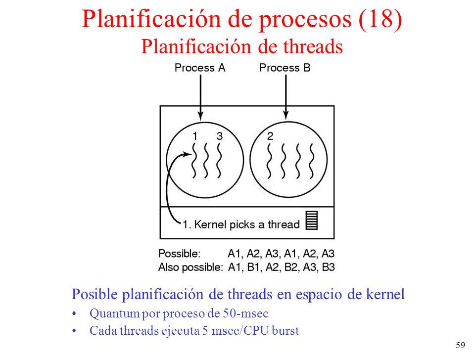 Planificación de procesos (18) Planificación de threads
