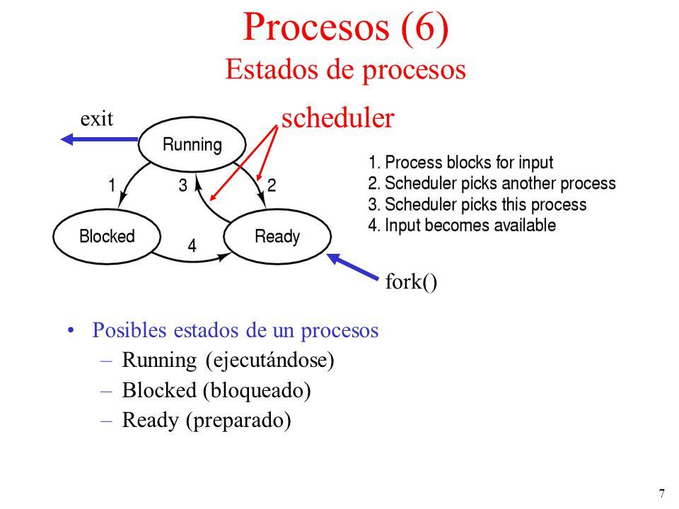 Procesos (6) Estados de procesos