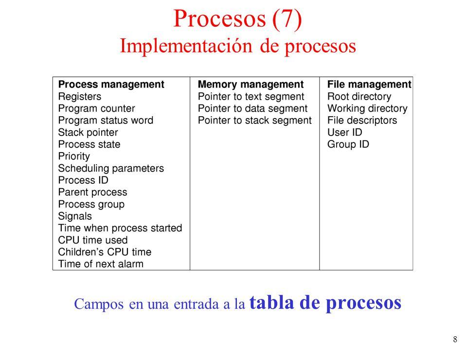 Procesos (7) Implementación de procesos