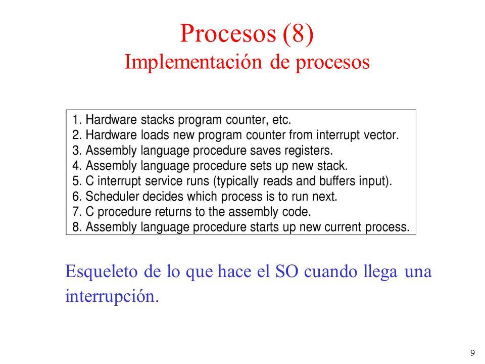 Procesos (8) Implementación de procesos