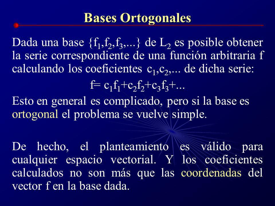 Bases Ortogonales