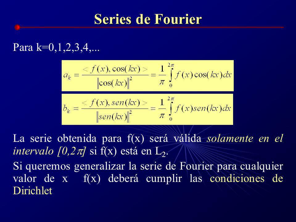 Series de Fourier Para k=0,1,2,3,4,...