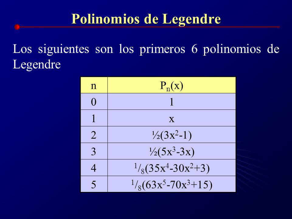 Polinomios de Legendre