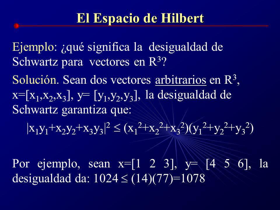 |x1y1+x2y2+x3y3|2  (x12+x22+x32)(y12+y22+y32)