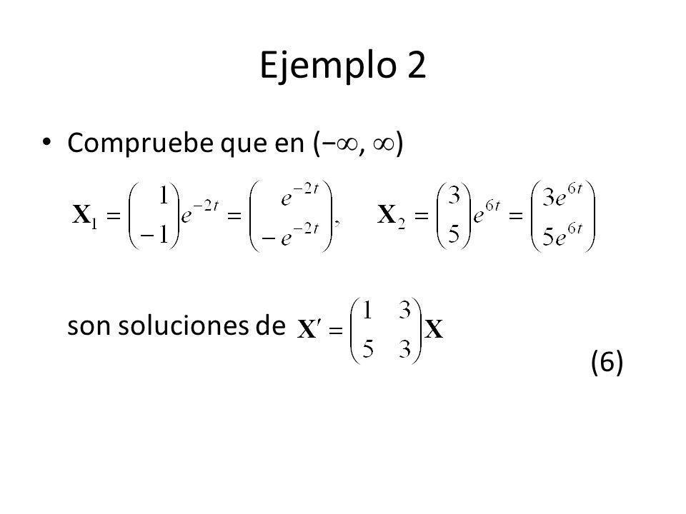 Ejemplo 2 Compruebe que en (−, ) son soluciones de (6)