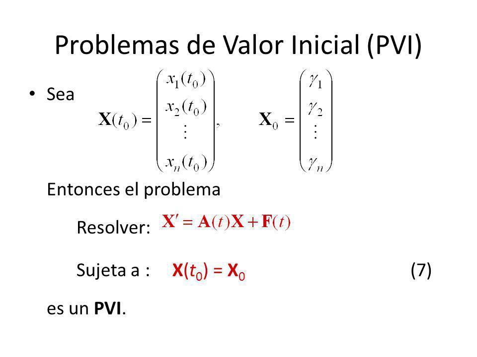 Problemas de Valor Inicial (PVI)