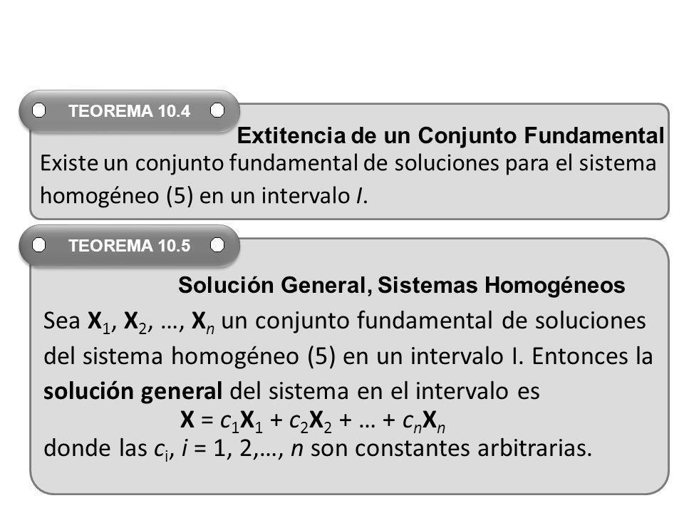 Sea X1, X2, …, Xn un conjunto fundamental de soluciones
