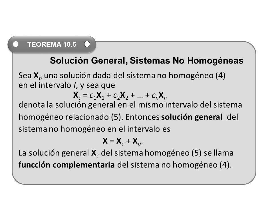 homogéneo relacionado (5). Entonces solución general del