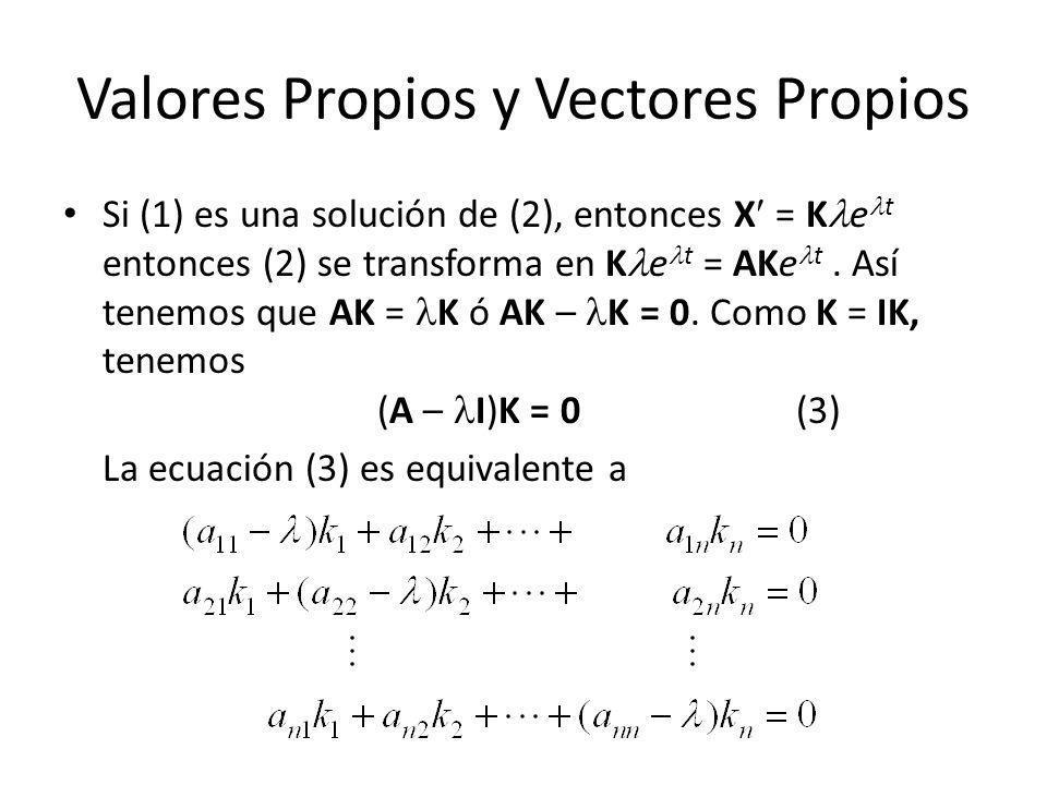 Valores Propios y Vectores Propios