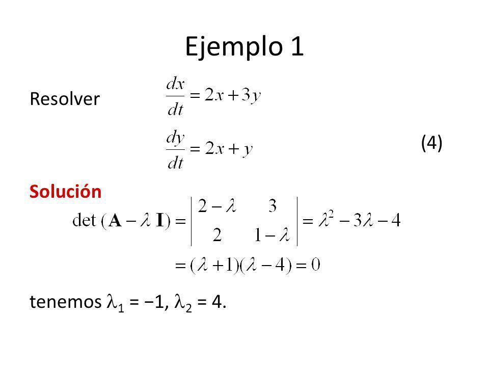 Ejemplo 1 Resolver (4) Solución tenemos 1 = −1, 2 = 4.