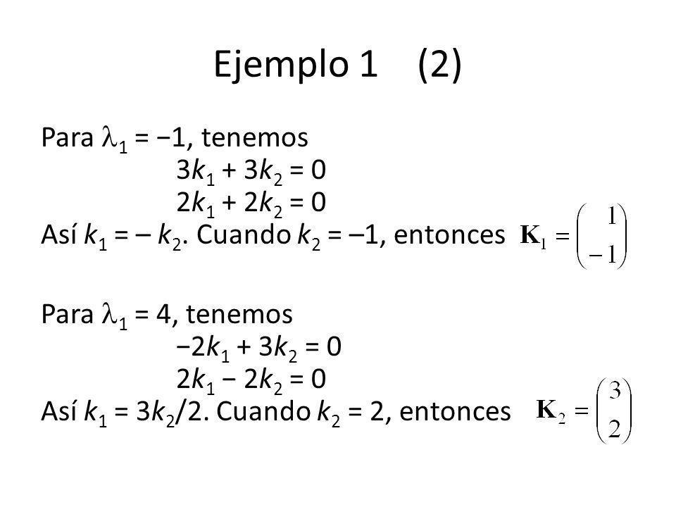 Ejemplo 1 (2) Para 1 = −1, tenemos 3k1 + 3k2 = 0 2k1 + 2k2 = 0 Así k1 = – k2. Cuando k2 = –1, entonces.