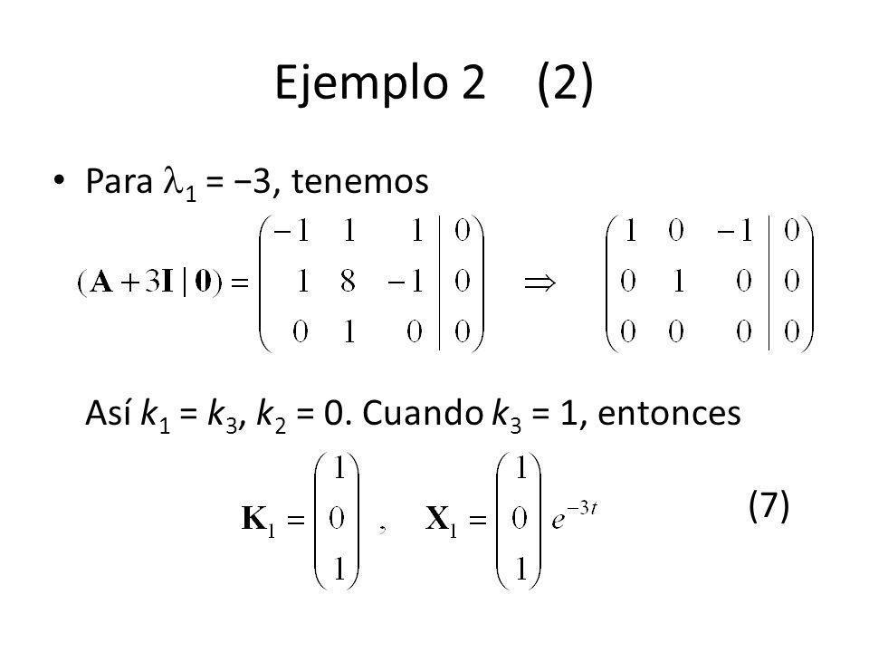 Ejemplo 2 (2) Para 1 = −3, tenemos Así k1 = k3, k2 = 0.