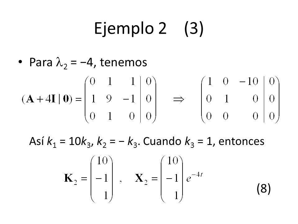 Ejemplo 2 (3) Para 2 = −4, tenemos Así k1 = 10k3, k2 = − k3.