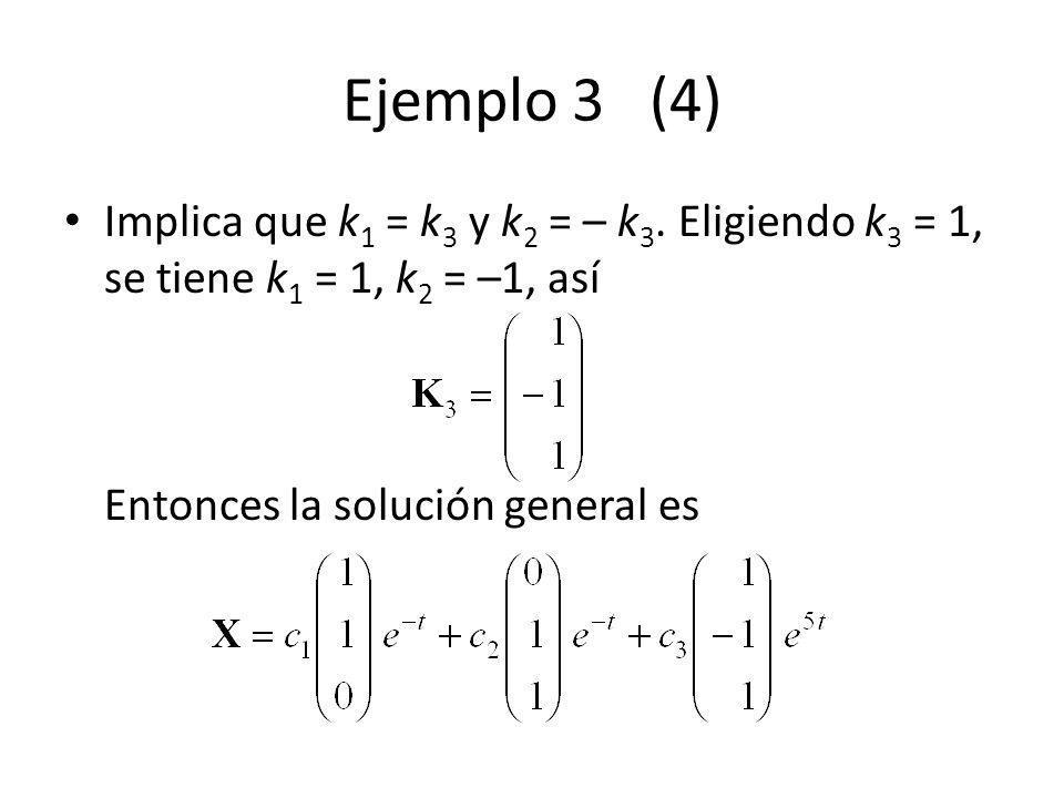 Ejemplo 3 (4) Implica que k1 = k3 y k2 = – k3.