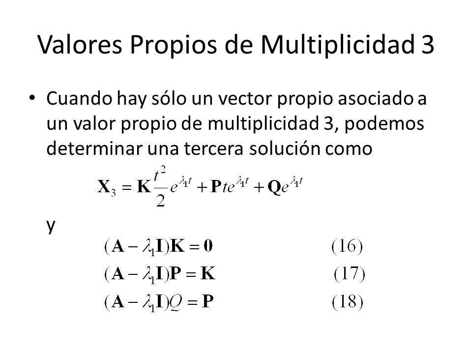 Valores Propios de Multiplicidad 3